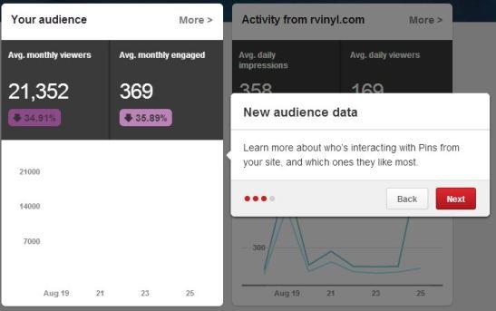 Pinterest-Analytics-Audience-Data