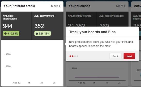 Pinterest-Analytics-Tracking